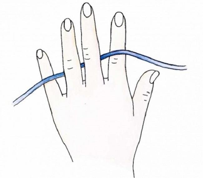 Từ xa xưa con người đã thuận tay trái